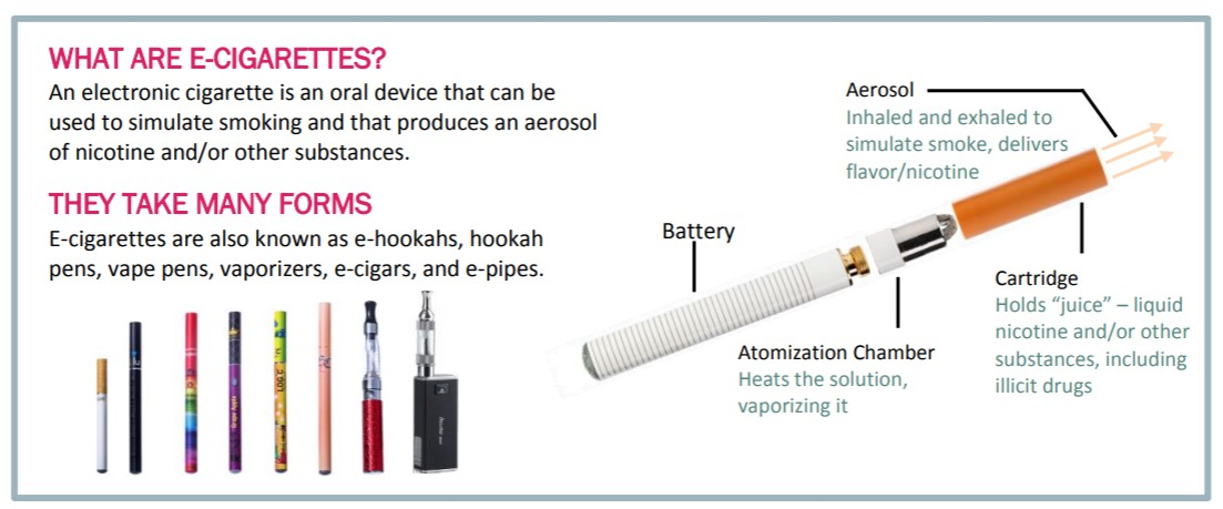e-cigarettes-explained