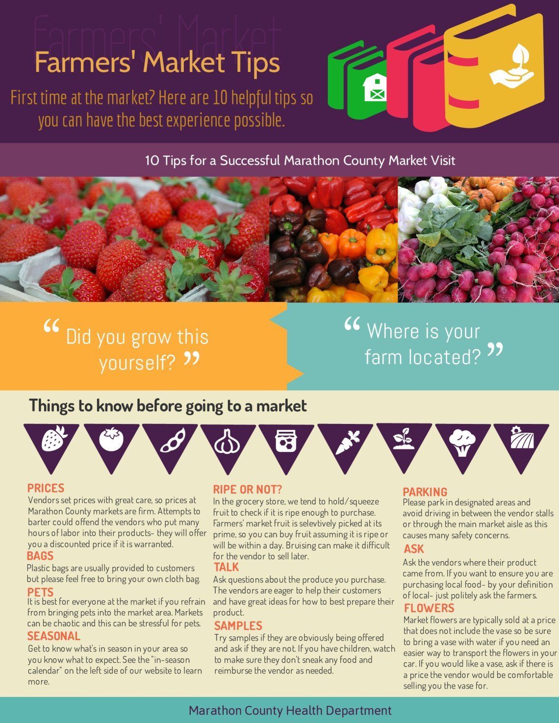 Farmers' Market Etiquette Website Graphic