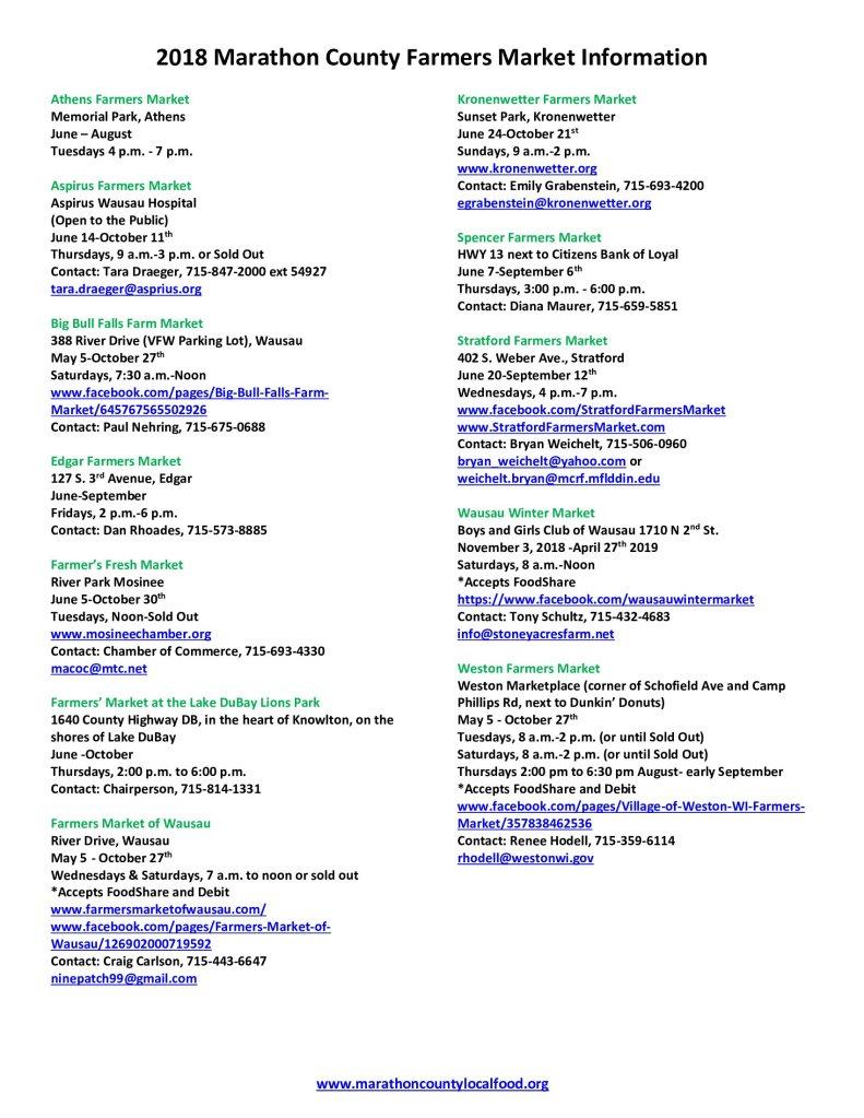 farmers-market-listing-2018