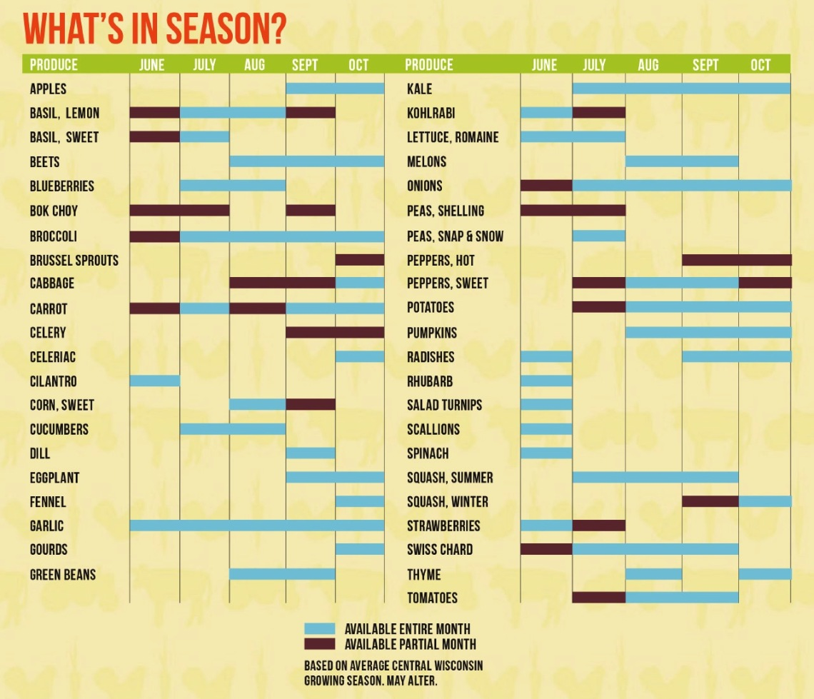 in-season-calendar