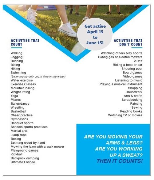 Activity List - 2