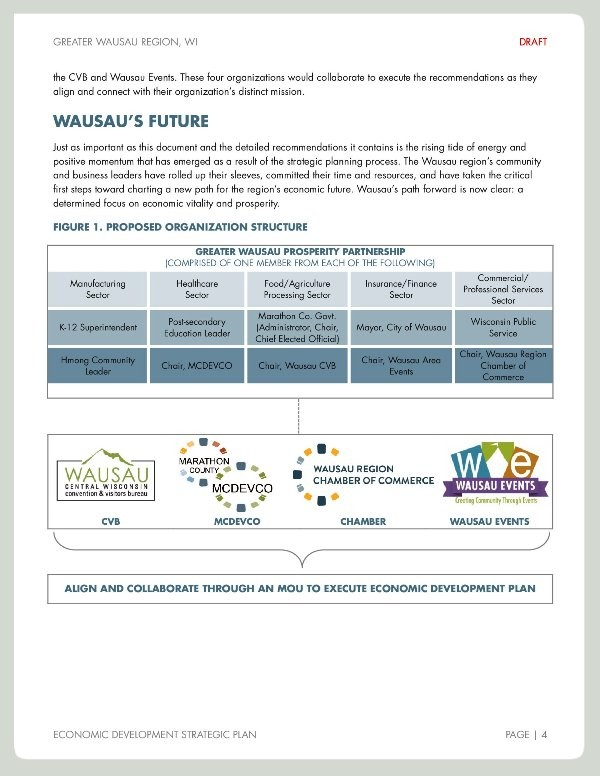 Greater_Wausau_Regional_Economic_Development_Strategic_Plan-page_4