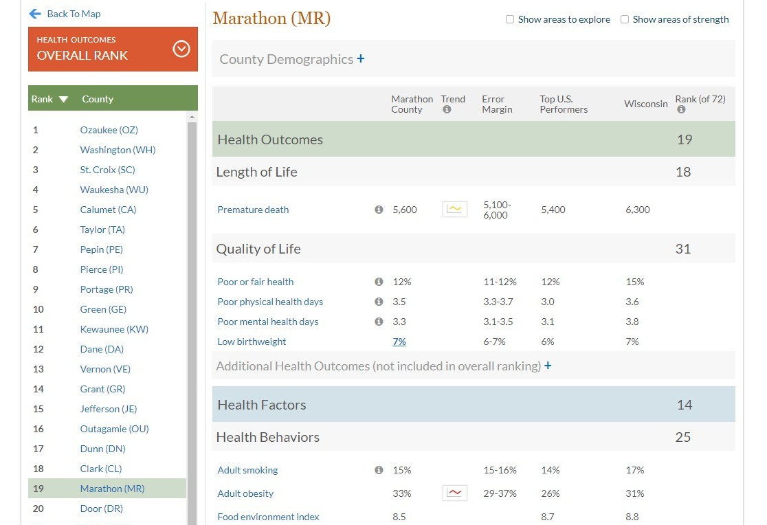 HealthRankings_MarathonCounty