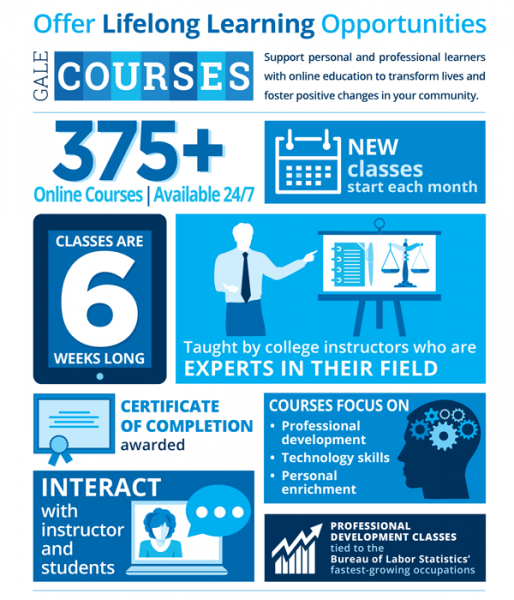 gale-courses-infographic