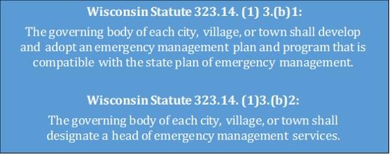WI Statutes