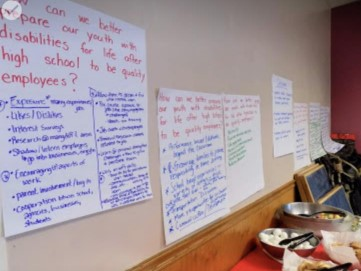 Rural Community Conversation - brainstorming pages