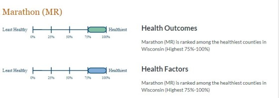 Marathon County Health Outcomes & Health Factors